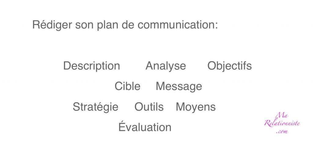 Rédiger son plan de communication